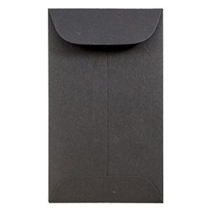 Shatter Envelopes: Generic Shatter Envelopes – Black